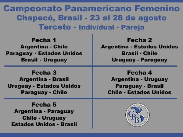 chapeco_fixture_panamericano_2016